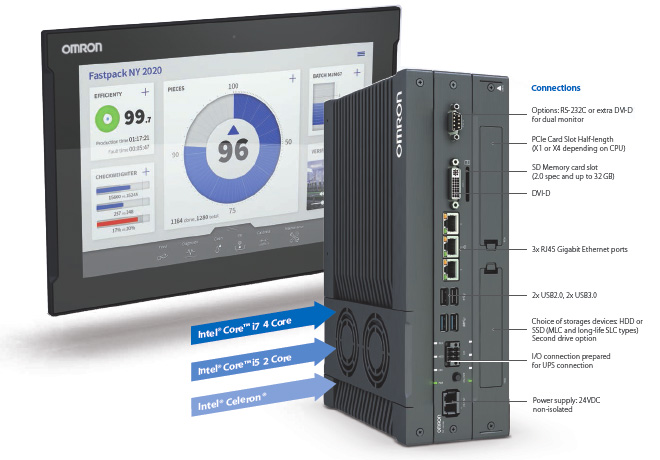 OMRON Industrial PC Platform NY-series Industrial Box PC