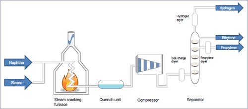 ultrasonic flow meter